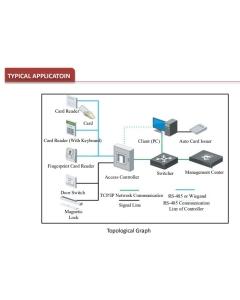 Hikvision DS-K2604 Four-Door Access Controller