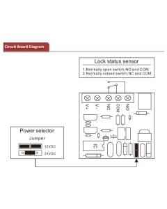 Hikvision DS-K4H250S Single-door Magnetic Lock