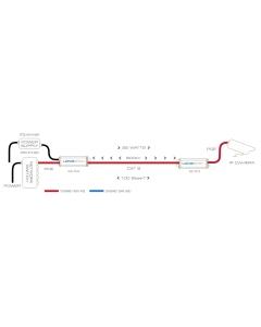 Veracity VLS-1P-B LONGSPAN Long Range IP Extender +POE Base Unit