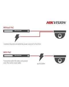 8 Channel DS-7208HQHI-K2/P Hikvision 4MP PoC Turbo HD DVR