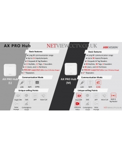 AX-Pro Alarm Kit Builder