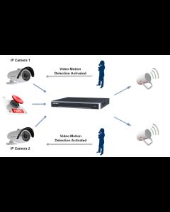 Network IP Pendant Speaker Netgenium ASP7206-IP PoE Powered