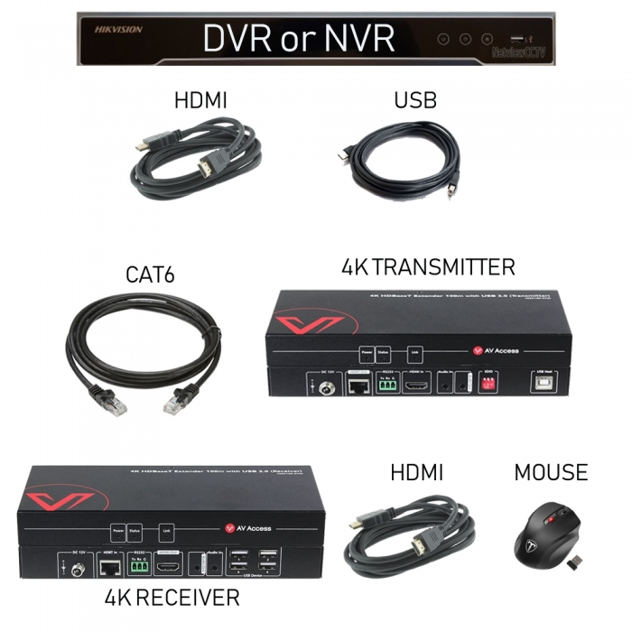 4K HDMI KVM Extension Kit  HDMI+USB over Cat5e/Cat6 ideal for CCTV