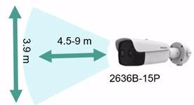 Optimal Scanning Distances