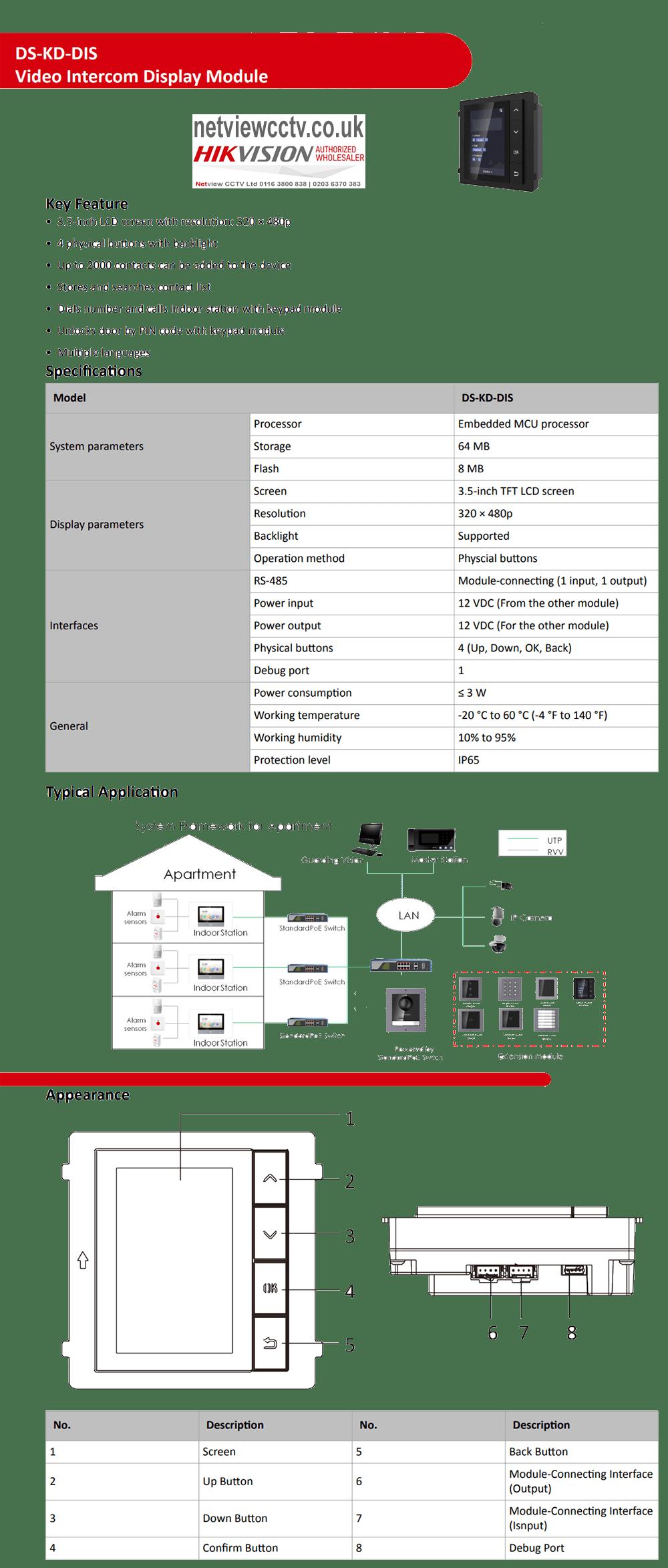Hikvision DS-KD-DIS Modular Display Module for Video Intercom